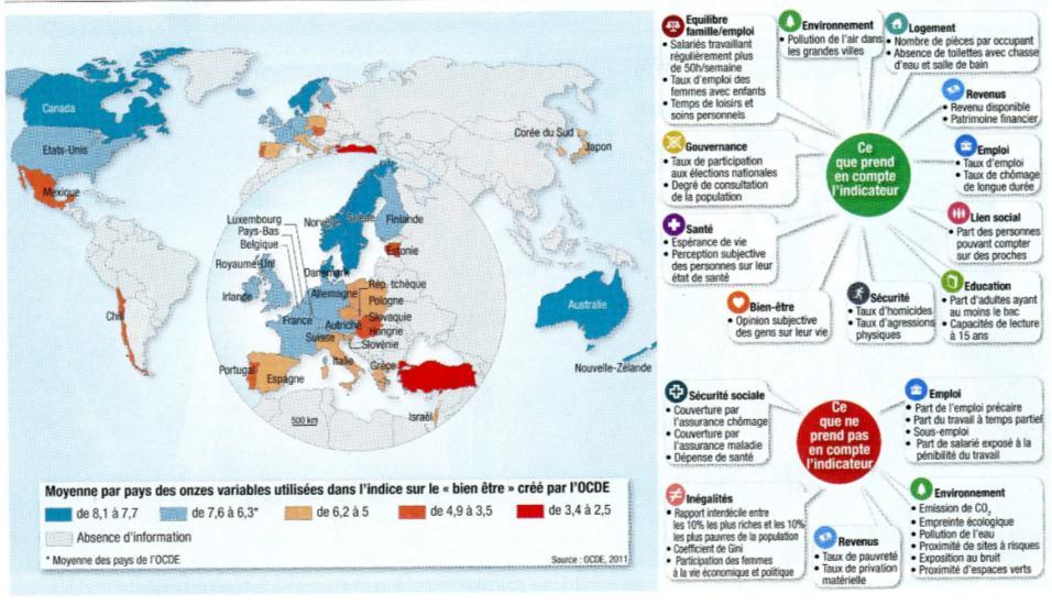 JEANNEAU, Laurent. L'argent fait-il le bonheur ? Alternatives economiques, Août 2011, N°304, P.30-31