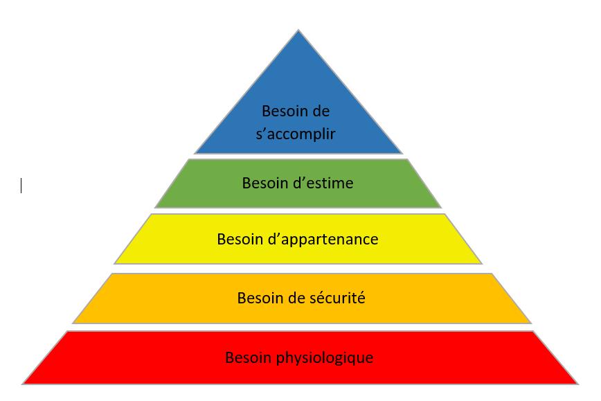 piramide isdrjgisjdg