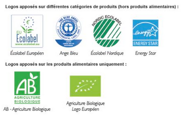 https://www.ademe.fr/expertises/consommer-autrement/passer-a-laction/reconnaitre-produit-plus-respectueux-lenvironnement/dossier/lecolabel-europeen-logos-publics/logos-environnementaux-publics